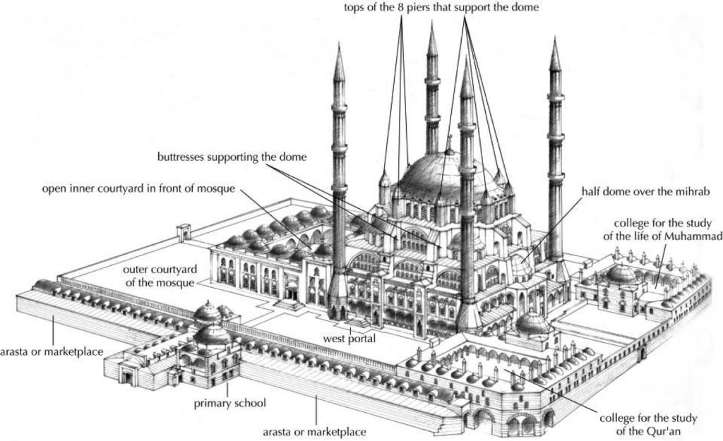 Kulliye of Selim II