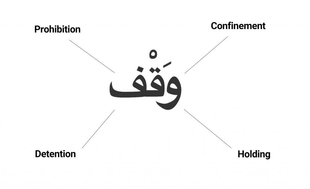 waqf-with-meanings-no-text