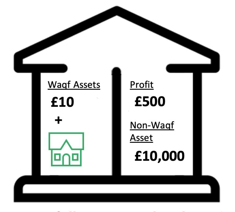 Waqf fund step 6